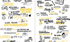 iPad Graphic Recording – trendtalk