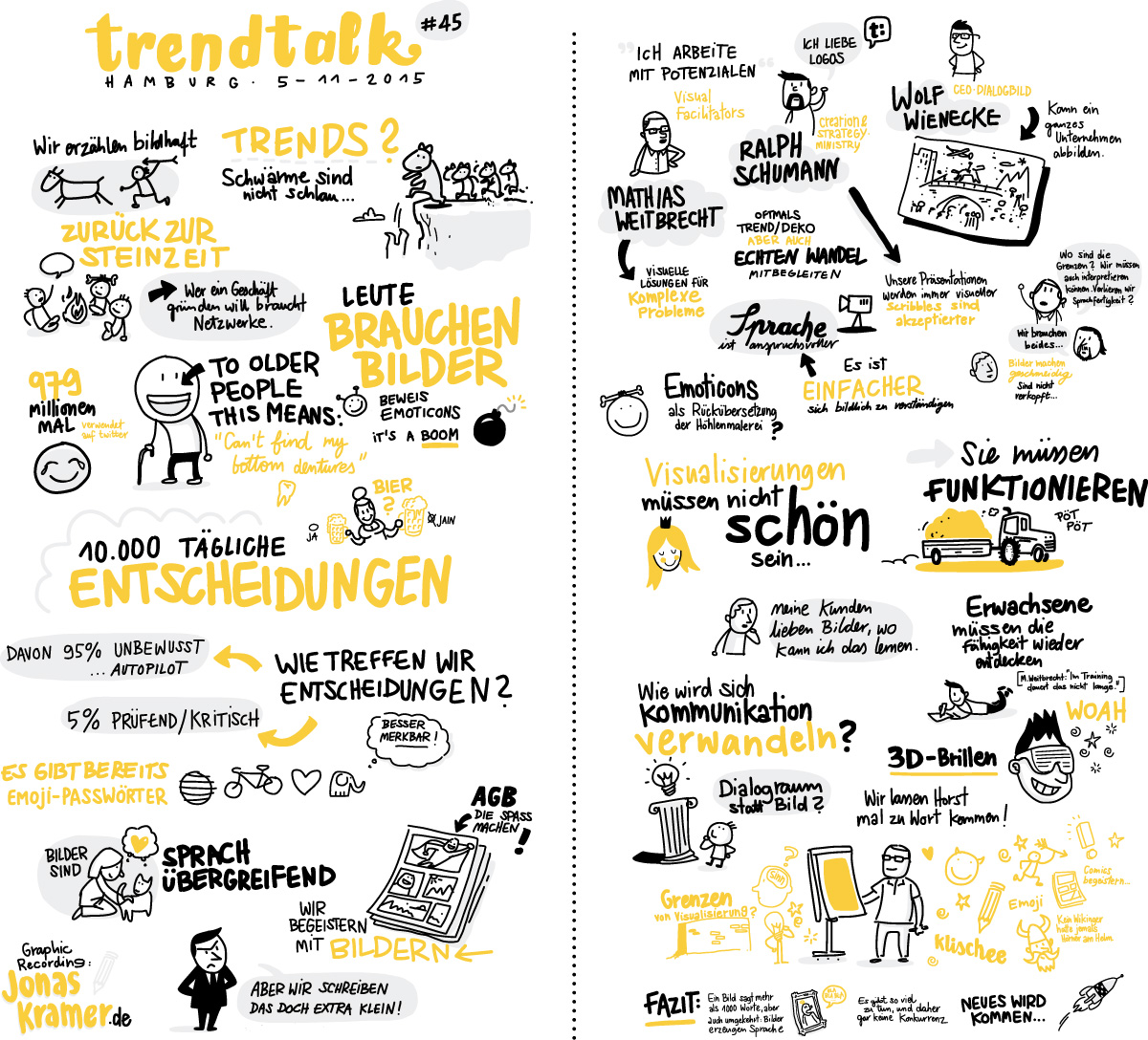 graphic-recording-hamburg-trendtalk-ipad-digital-jonas-kramer